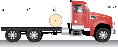 A drawing of a flatbed truck on a horizontal road. The truck is accelerating forward with acceleration a. The bed of the truck has a cylinder on it, a distance d from the back end of the bed.