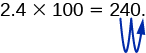 2.4 times 100 is shown to equal 240. There is an arrow from the decimal going over 2 places from after the 2 to after the 0.