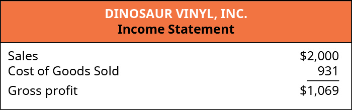The Income Statement including the headings: DINOSAUR VINYL, INC., Income Statement. Sales are listed as $2,000, Cost of Goods Sold of 931 are subtracted to get Gross Profit of $1,069.