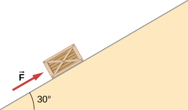Figure shows an object on a slope of 30 degrees. An arrow pointing up and parallel to the slope is labeled F.