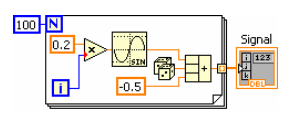 A screen capture of a noisy Signal function. There are three separate boxes comprised in this screen capture. From left to right, there is a small blue box containing the number 100. Followed bt a large box containing a diagram of the function, and then the last box is labeled the signal and it is an orange box.