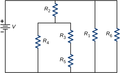 The figure shows a circuit with positive terminal of voltage source V connected to three parallel branches. The first branch has resistor R subscript 2 connected to parallel branches with R subscript 4 and R subscript 3 series with R subscript 5. The second branch has resistor R subscript 1 and third branch has resistor R subscript 6.
