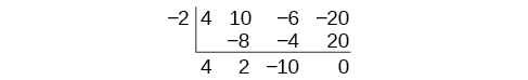 Synthetic division of 4x^3+10x^2-6x-20 divided by x+2.