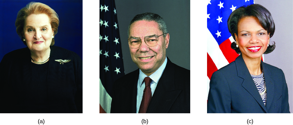 Image A is of Madeleine Albright. Image B is of Colin Powell. Image C is of Condoleezza Rice.