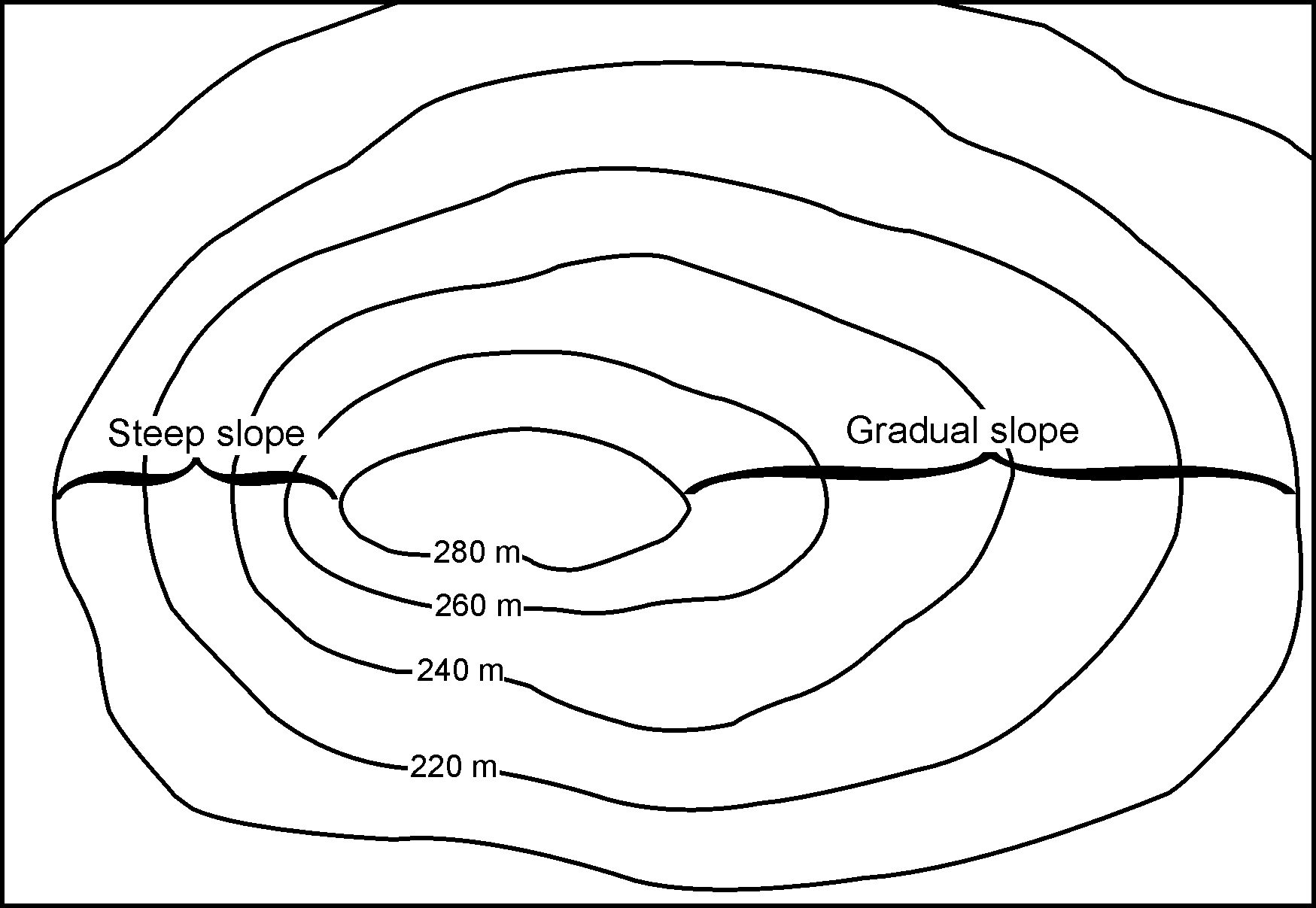 Reading contour patterns on a topographic map on