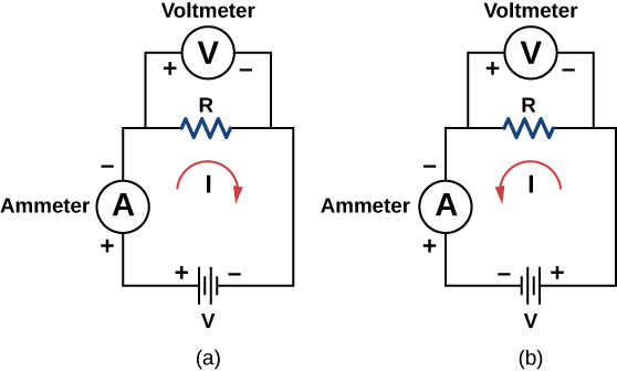 ohm\u0027s law openstax university physics all volumes openstax cnxpictures are a schematic drawing of a resistance object in a circuit with the ammeter and the experimental