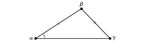 An oblique triangle consisting of angles alpha, beta, and gamma. Alpha is the only angle known. Two sides are known. The first is opposite alpha, between beta and gamma, and the second is opposite gamma, between alpha and beta.