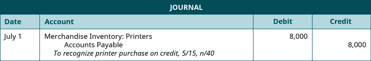 """A journal entry shows a debit to Merchandise Inventory: Printers for $8,000 and credit to Accounts Payable for $8,000 with the note """"to recognize printer purchase on credit, 5 / 15, n / 40."""""""