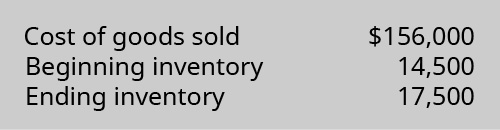 Cost of Goods Sold $156,000. Beginning Inventory 14,500. Ending Inventory 17,500.