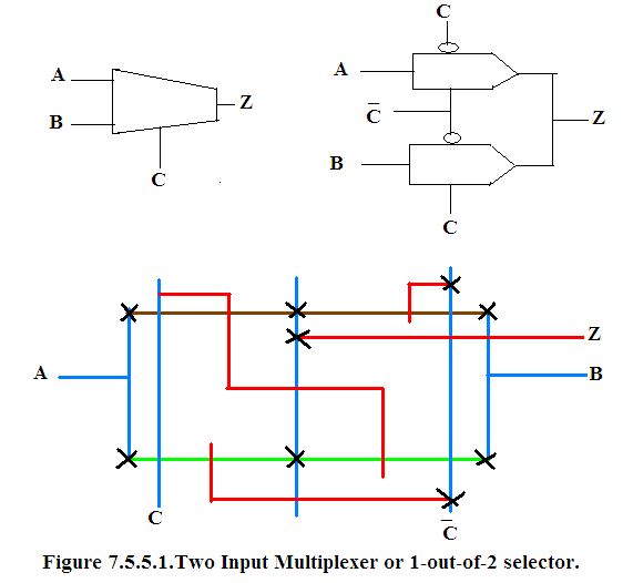 SSPD_Chapter 7_part 5_Stick Diagrams of CMOS Gates_concluded.