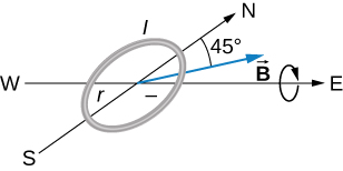A horizontal circular loop is shown along with the compass directions. The magnetic field points 45 degrees below the horizontal. The loop is shown rotating clockwise as viewed from the east.