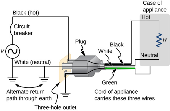 3 Prong Plug Wiring Diagram : Wiring diagram for prong dryer plug the