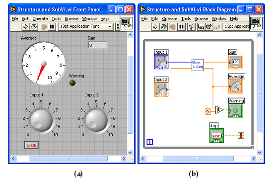Lab 1: Introduction to LabVIEW