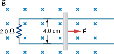 Figure shows the rod that is pulled to the right along the conducting rails by the force F in a uniform perpendicular magnetic field. Distance between the rails is 4 cm. The rails are connected through the 2 Ohm resistor.