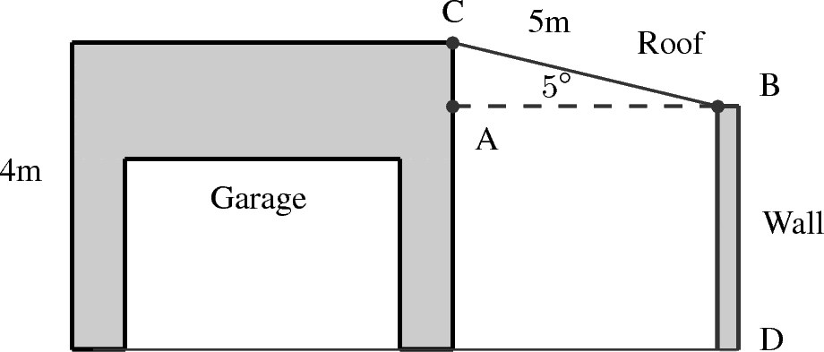 Figure 7 (MG10C15_015.png)