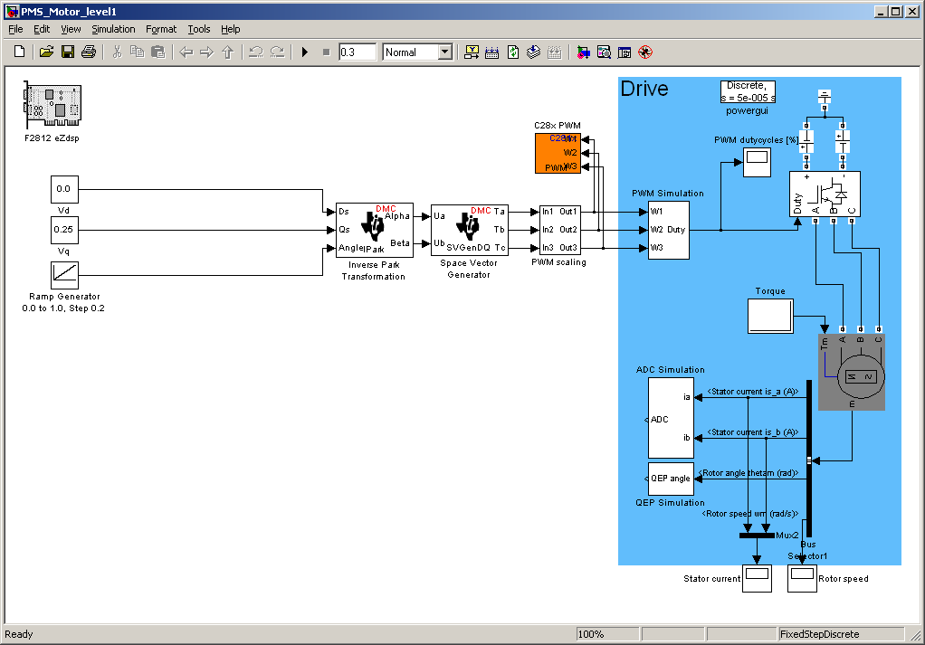 Permanent Magnet Synchronous Motor Control - From MATLAB and