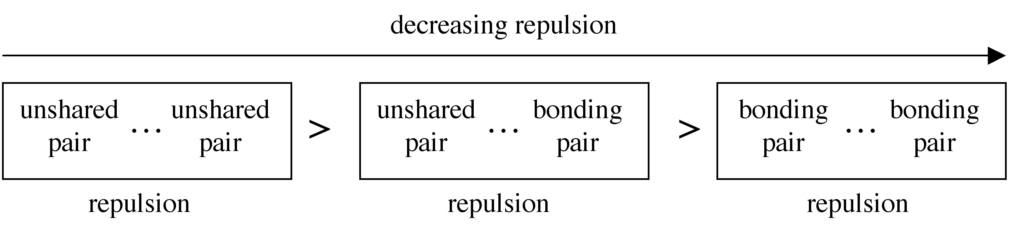 Valence shell electron pair repulsion vsepr theory lone pairs versus bonding pairs ccuart Images