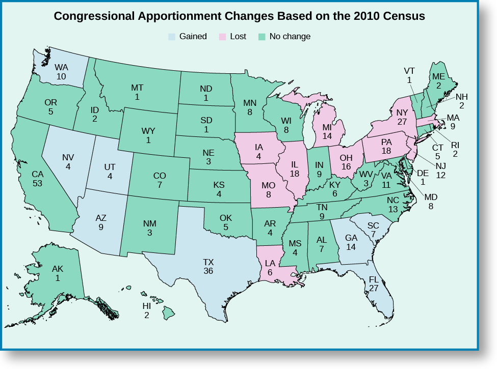 "A map of the United States titled ""Congressional Apportionment Changes Based on the 2010 Census"". Washington, Nevada, Utah, Arizona, Texas, Florida, Georgia, and South Carolina are marked as having gained appointments. Iowa, Missouri, Louisiana, Michigan, Ohio, Pennsylvania, New Jersey, New York, and Massachusetts are marked as having lost appointments. All remaining states are marked as having no change."
