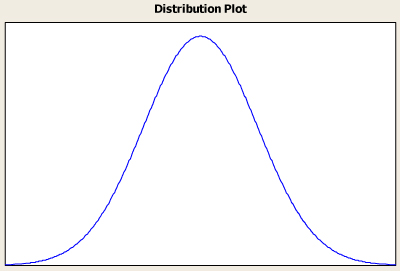 Hypothesis Testing of Two Means and Two Proportions: Lab I (edited ...