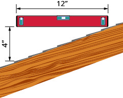 """This figure shows one side of a sloped roof of a house. The rise of the roof is labeled """"4 inches"""" and the run of the roof is labeled """"12 inches""""."""