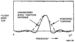 Figure 1 (fig9.png)