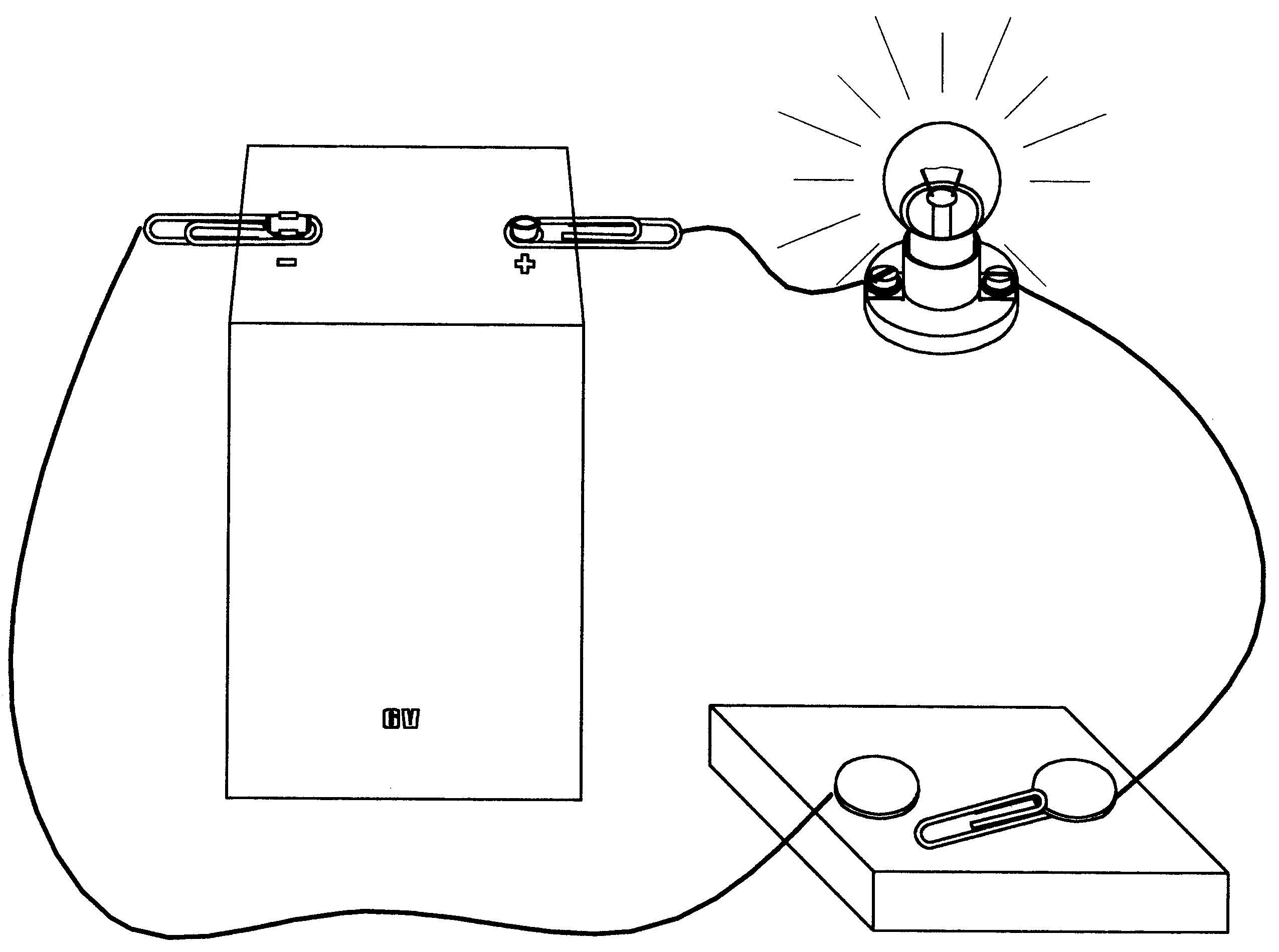 Draw Electric Circuit Why A Light Bulb Lights Up Openstax Cnx
