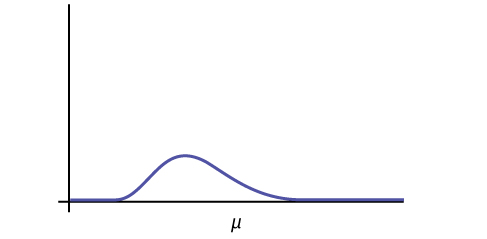 This is a nonsymmetrical chi-square curve which is skewed to the right. The mean, m, is labeled on the horizontal axis and is located to the right of the curve's peak.