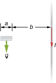 Figure shows a short rod of length a that moves with its velocity v parallel to an infinite wire carrying a current I. Rod is moving at a distance b from the wire.