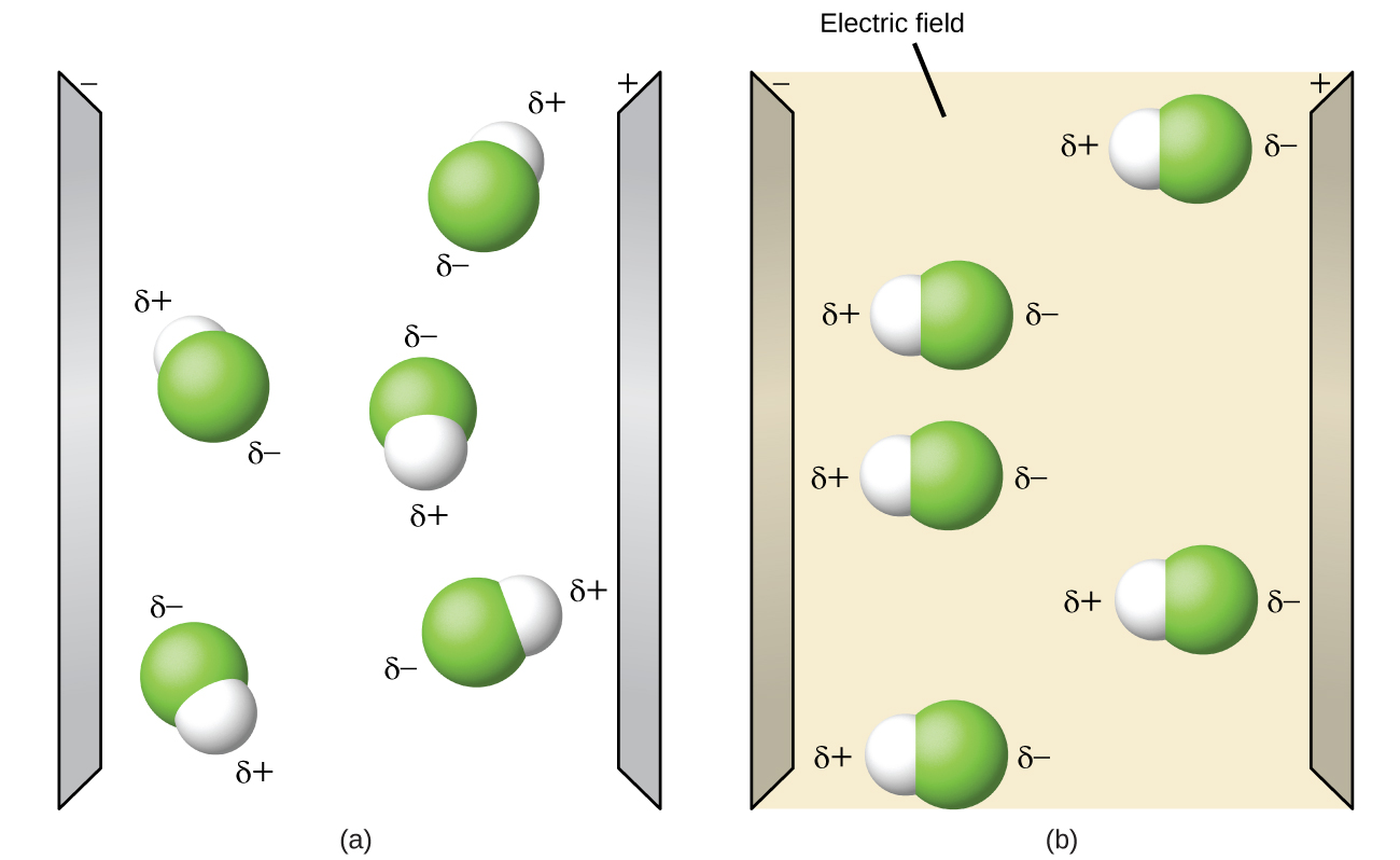 how to find dipole moment chemistry