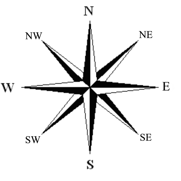 4 cardinal directions on a compass rose