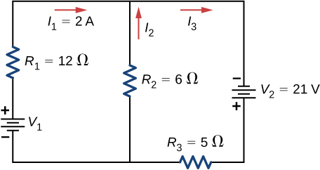 The positive terminal of voltage source V subscript 1 is connected to resistance R subscript 1 of 12 Ω with right current I subscript 1 of 2 A connected to two parallel branches, first with resistor R subscript 2 of 6 Ω with upward current I subscript 2 and second with right current I subscript 3, negative terminal of voltage source V subscript 2 of 21 V and resistor R subscript 3 of 5 Ω.