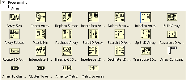 A 4x7 table of icons contained under the direcotry levels 'Programming' and 'Array'.
