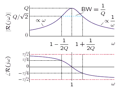 Figure 37 (graphics46.png)
