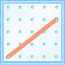 The figure shows a grid of evenly spaced pegs. There are 5 columns and 5 rows of pegs. A rubber band is stretched between the peg in column 1, row 5 and the peg in column 5, row 2, forming a line.