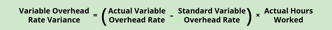 Variable Overhead Rate Variance equals (Actual Variable Overhead Rate minus Standard Variable Overhead Rate) times Actual Hours Worked.