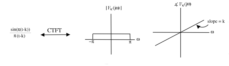 Figura 1(b) (fig1b.png)