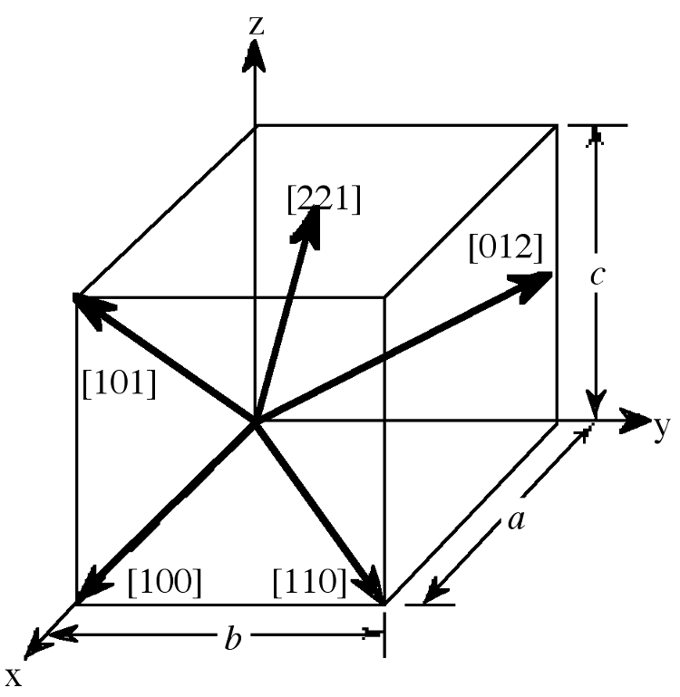 Figure 2 (graphics9.png)