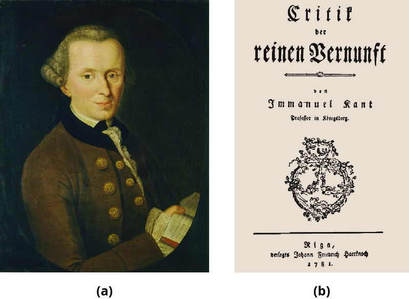 Part A shows a painting depicting Immanuel Kant. Part B shows a print copy of Immanuel Kant's Critique of Pure Reason, written in German.