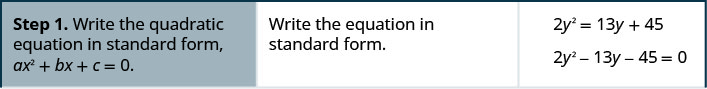The equation is 2 y squared equals 13y plus 45. Step 1 is to write it in standard form a x squared plus bx plus c. So we have 2 y squared minus 13y minus 45 equals 0.