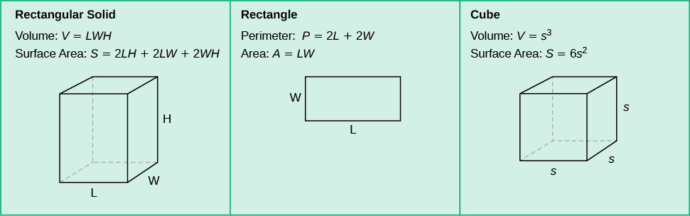 Solve Geometry Applications: Volume and Surface Area - Prealgebra ...