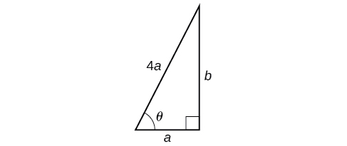 Diagram of a right triangle with base length a, height length b, hypotenuse length 4a. Opposite the height is an angle of theta degrees, and opposite the hypotenuse is an angle of 90 degrees.
