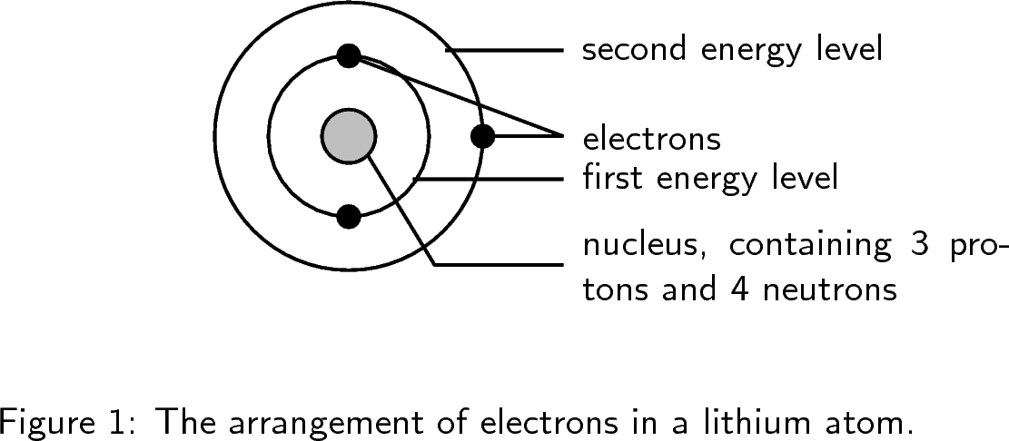 Bohr Diagram For Lithium The arrangement of electrons