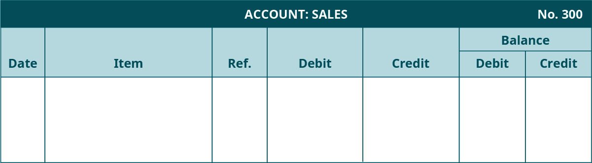General Ledger template. Sales Account, Number 300. Seven columns, labeled left to right: Date, Item, Reference, Debit, Credit. The last two columns are headed Balance: Debit, Credit.