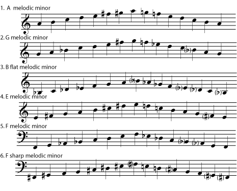 a Flat Melodic Minor Melodic Minor Scale