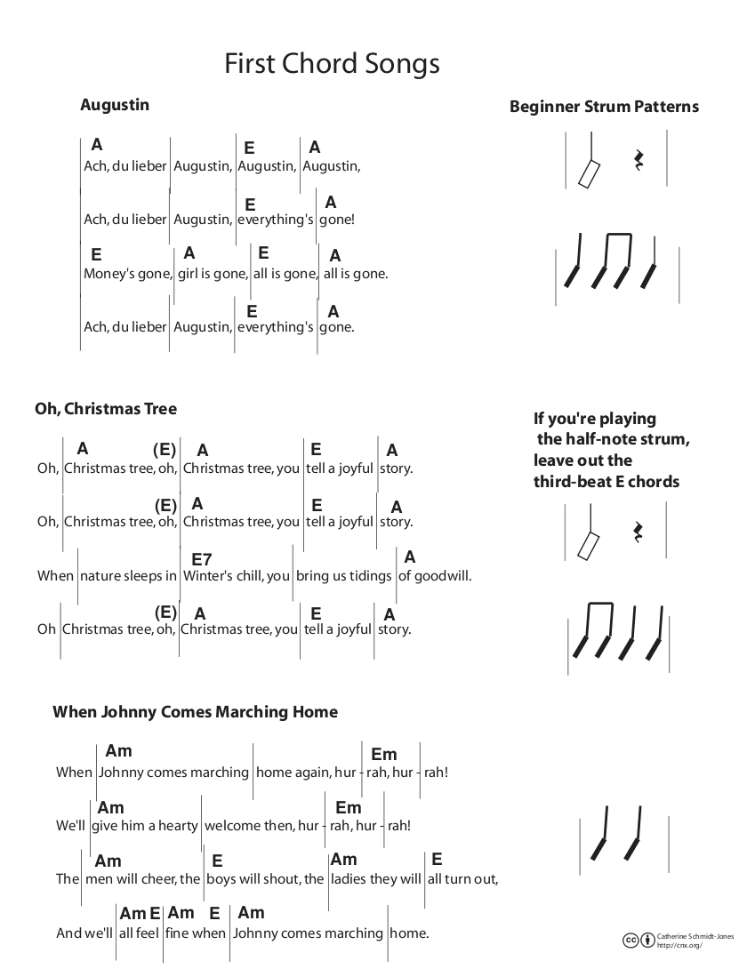 Guitar Lesson 4 The D String Rests And Right Hand Symbols