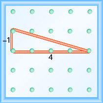 """The figure shows a grid of evenly spaced pegs. There are 5 columns and 5 rows of pegs. A rubber band is stretched between the peg in column 1, row 2, the peg in column 1, row 3 and the peg in column 5, row 3, forming a right triangle. The 1, 3 peg forms the vertex of the 90 degree angle and the line from the 1, 2 peg to the 5, 3 peg forms the hypotenuse of the triangle. The line from the 1, 2 peg to the 1, 3 peg is labeled """"negative 1"""". The line from the 1, 3 peg to the 5, 3 peg is labeled """"4""""."""