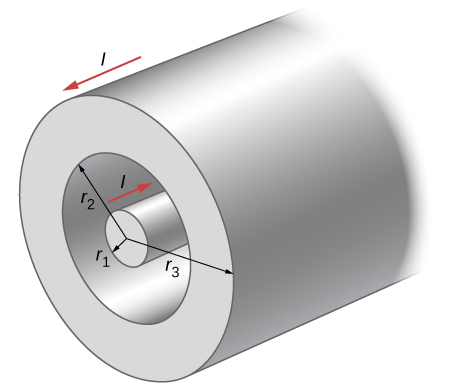Figure shows a long, cylindrical coaxial cable. Radius of the inner center conductor is r1. Distance from the center to the inner side of the shield is r2. Distance from the center to the outer side of the shield is r3.