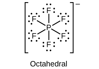 """A Lewis structure shows a phosphorus atom single bonded to six fluorine atoms, each with three lone pairs of electrons. The structure is surrounded by brackets and has a superscript negative sign outside the brackets. The label, """"Octahedral,"""" is written under the structure."""