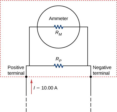The figure shows an ammeter with resistance R subscript M connected across resistor R subscript P with current of 10 A.