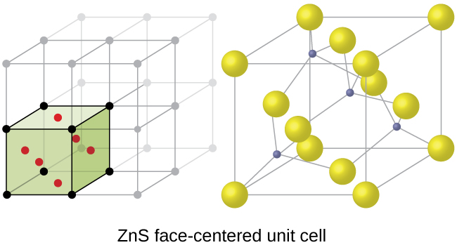 Lattice Structures In Crystalline Solids Chemistry Atoms First